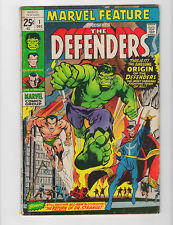 Marvel Comics Defenders